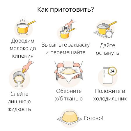 Как приготовить сырную закваску дома